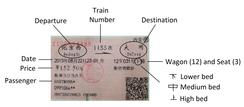 Train Ticket Details